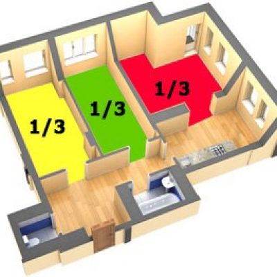 Продажа доли квартиры  сложно, но можно f117b3b3526