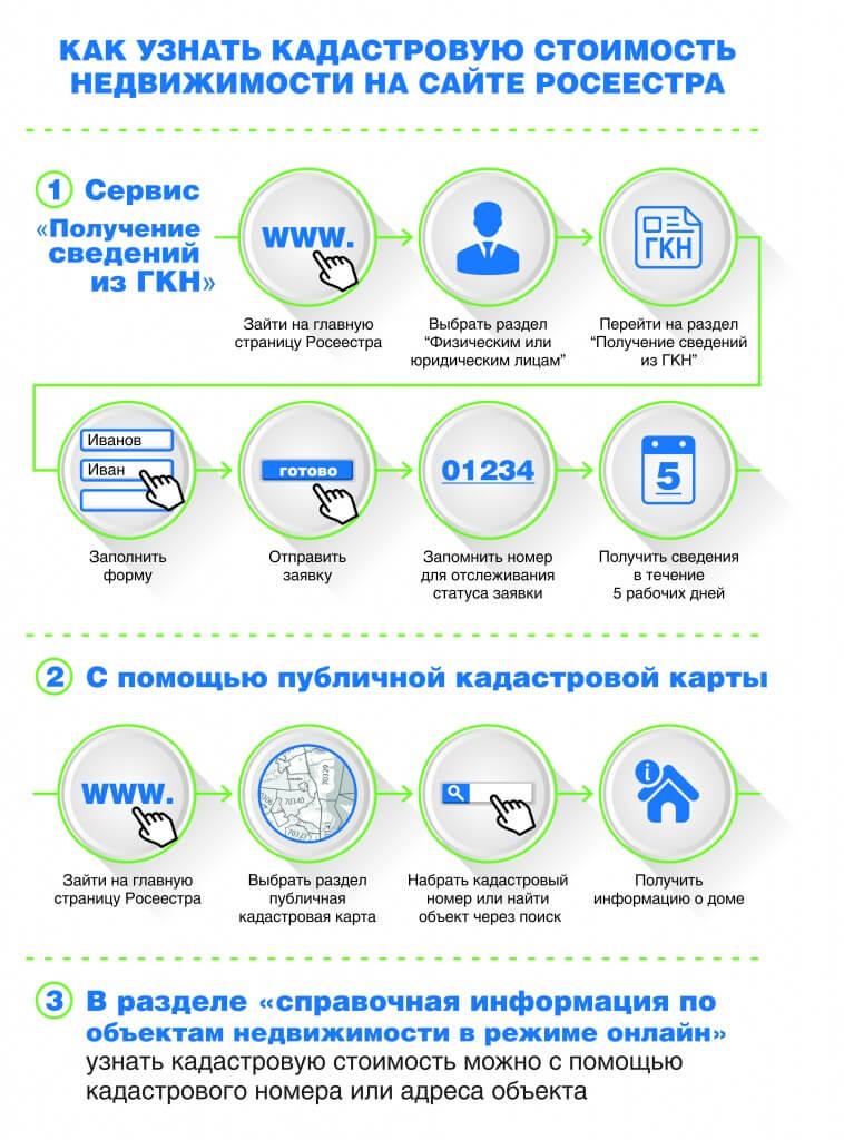 Приказ МЧС РФ от N 156 Об утверждении