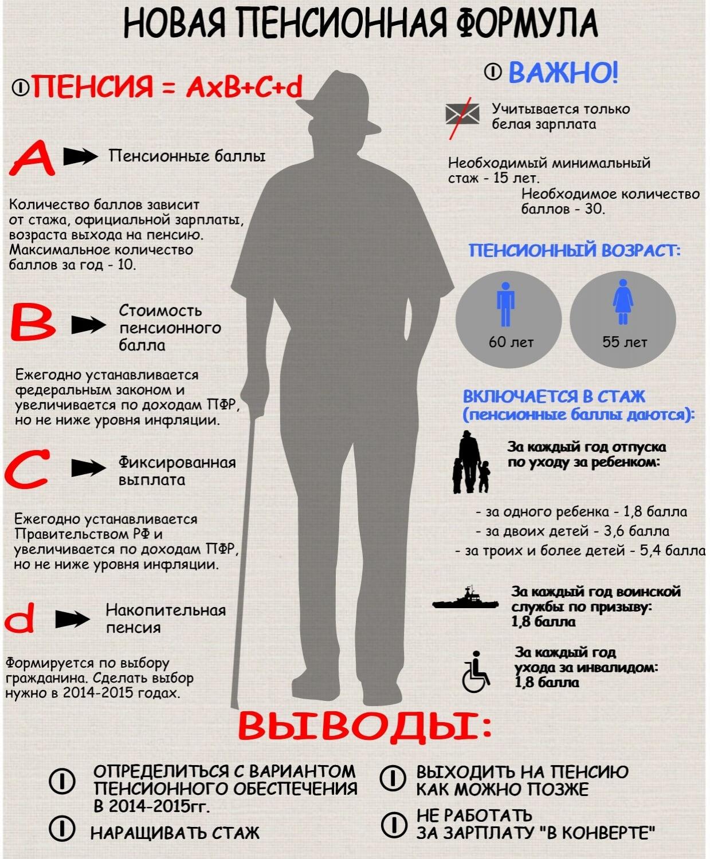 Закон о выплате пенсий в казахстане